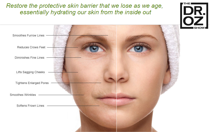 fake a face lift that s what dr oz is saying phytoceramides will do ...